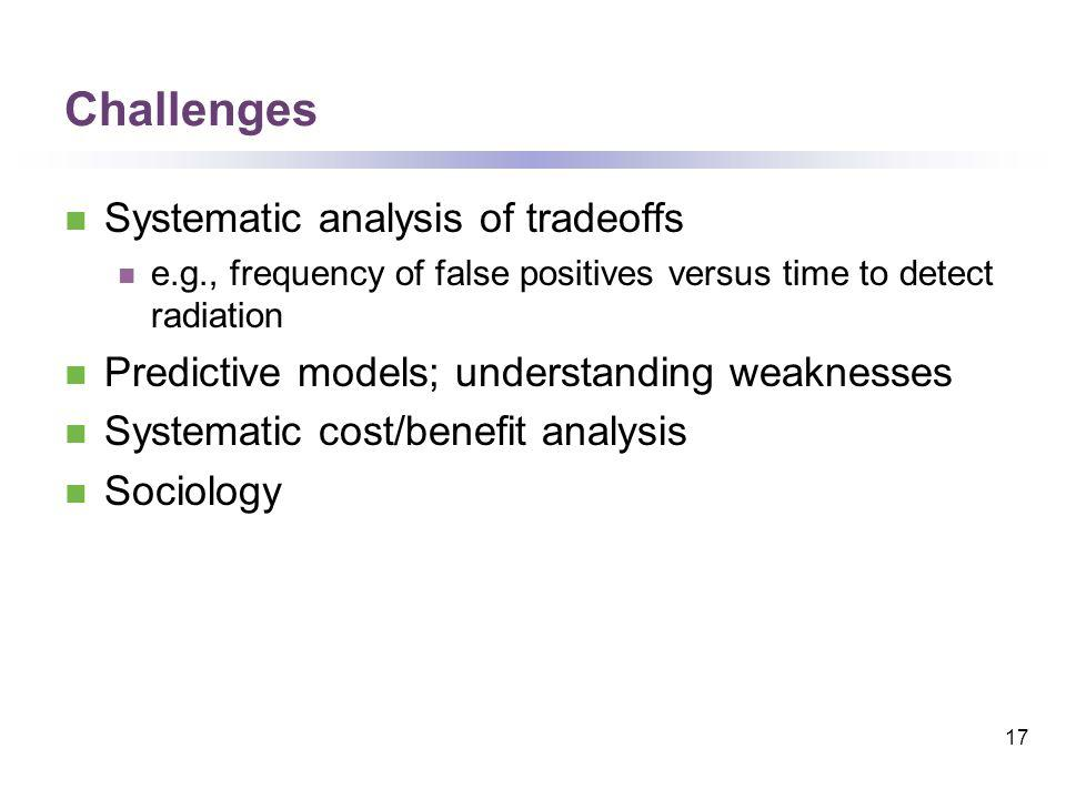 Challenges Systematic analysis of tradeoffs e.g., frequency of false positives versus time to detect radiation Predictive models; understanding weaknesses Systematic cost/benefit analysis Sociology 17
