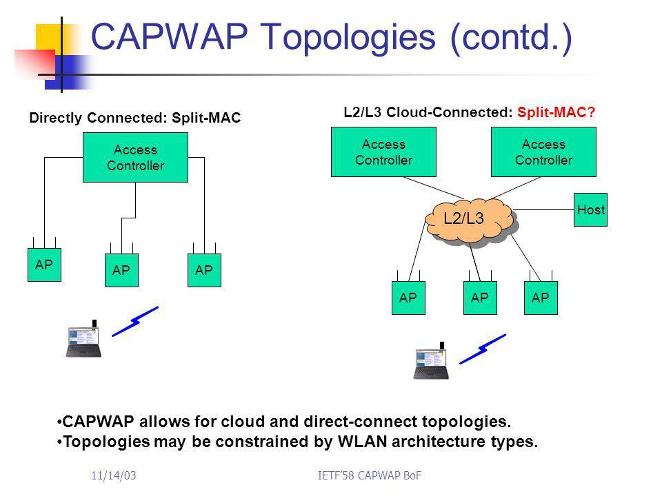 11/14/03IETF'58 CAPWAP BoF CAPWAP Topologies (contd.) Access Controller AP Directly Connected: Split-MAC Access Controller AP Access Controller L2/L3 AP Host L2/L3 Cloud-Connected: Split-MAC.