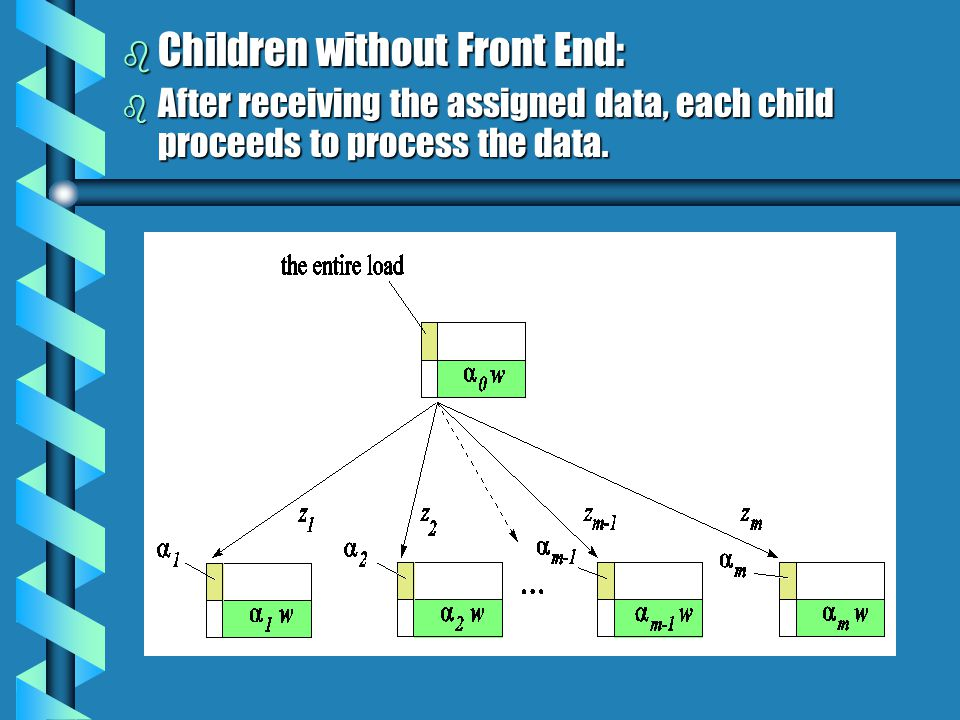 b Children without Front End: b After receiving the assigned data, each child proceeds to process the data.
