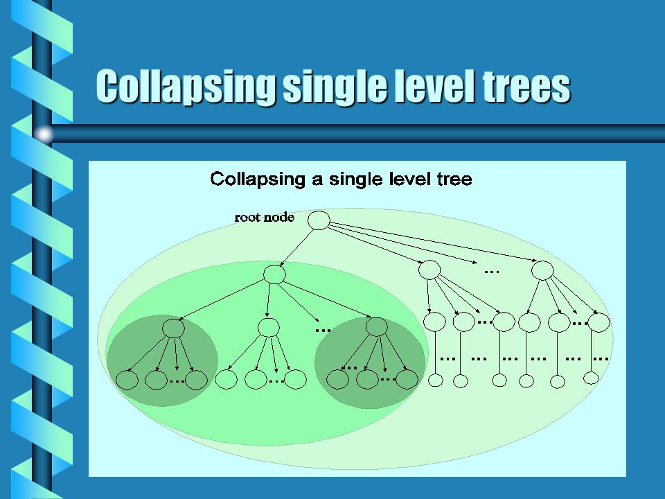 Collapsing single level trees