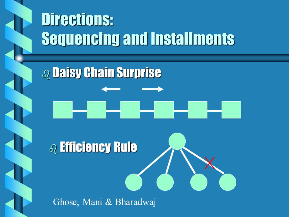 Directions: Sequencing and Installments b Daisy Chain Surprise b Efficiency Rule Ghose, Mani & Bharadwaj