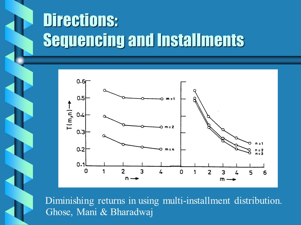 Directions: Sequencing and Installments Diminishing returns in using multi-installment distribution.