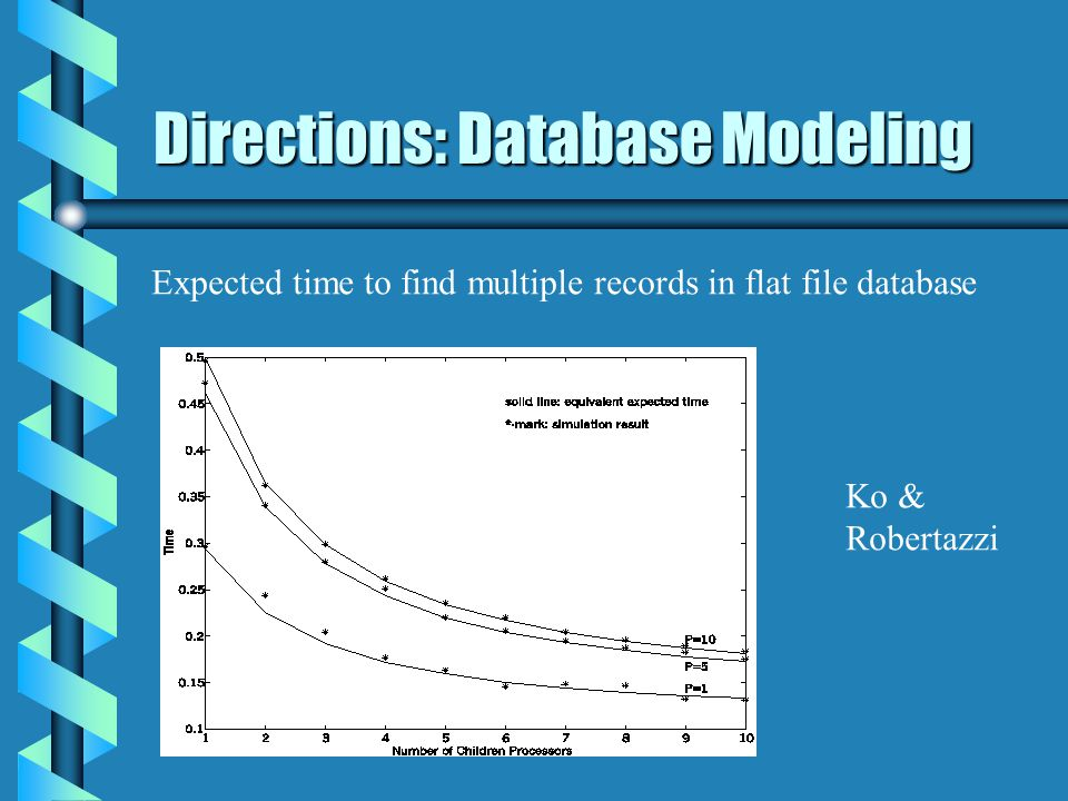 Directions: Database Modeling Expected time to find multiple records in flat file database Ko & Robertazzi