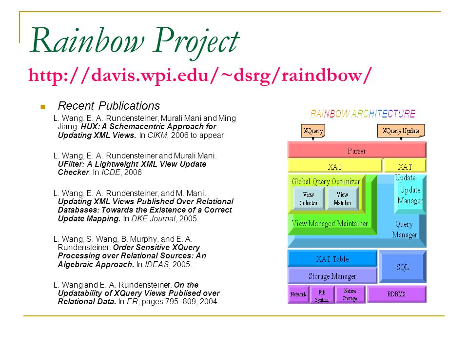 Rainbow Project http://davis.wpi.edu/~dsrg/raindbow/ Recent Publications L.
