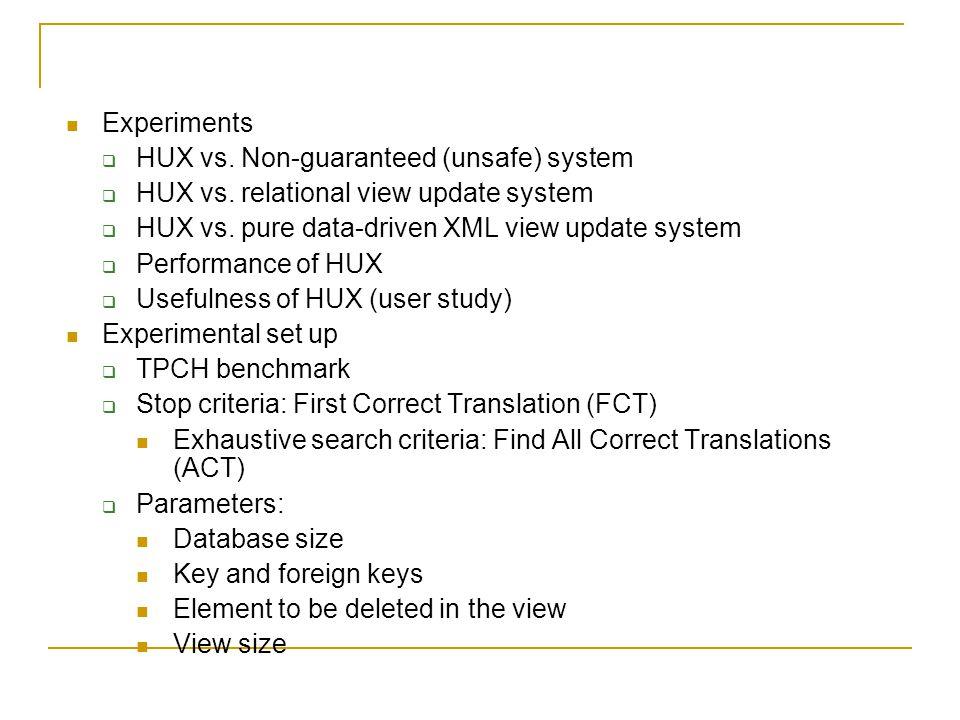 Experiments  HUX vs. Non-guaranteed (unsafe) system  HUX vs.