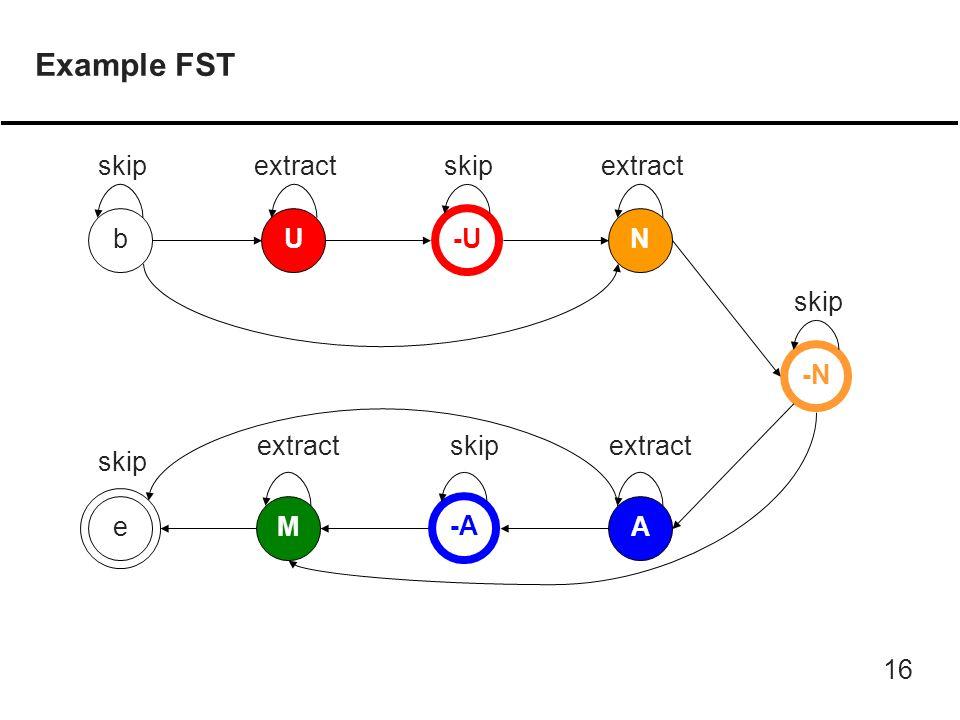 16 Example FST b M -A-A A -N-N N-U-UU e extract skip