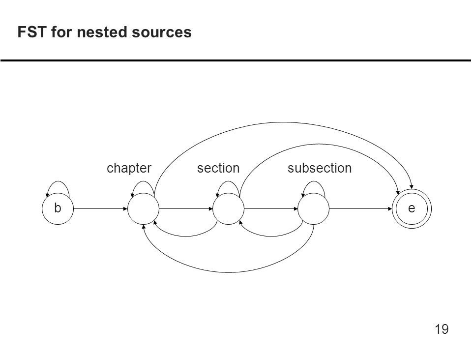 19 FST for nested sources b subsectionsectionchapter e