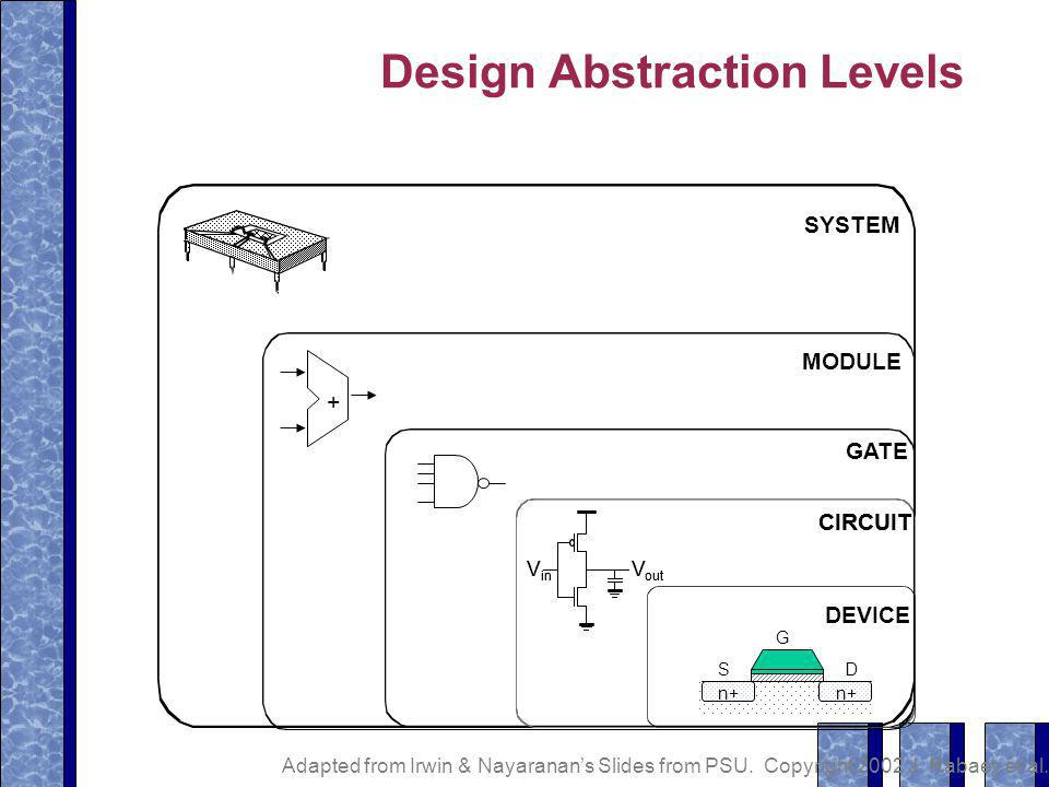 Design Abstraction Levels SYSTEM GATE CIRCUIT V out V in CIRCUIT V out V in MODULE + DEVICE n+ SD G Adapted from Irwin & Nayaranan's Slides from PSU.