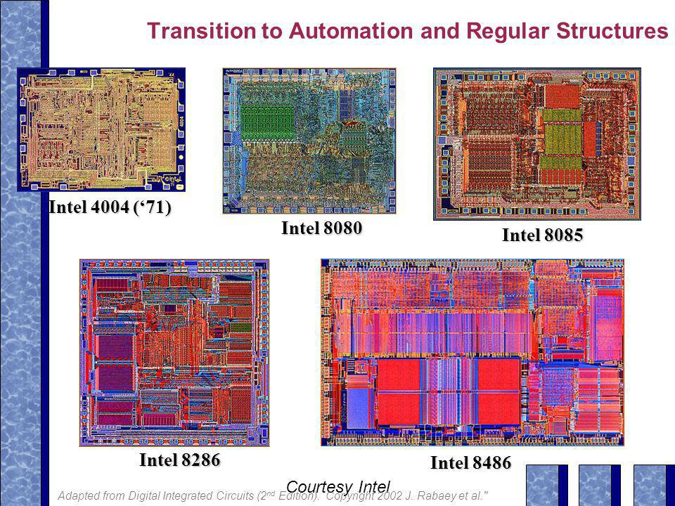 Transition to Automation and Regular Structures Intel 4004 ('71) Intel 8080 Intel 8085 Intel 8286 Intel 8486 Courtesy Intel Adapted from Digital Integrated Circuits (2 nd Edition).