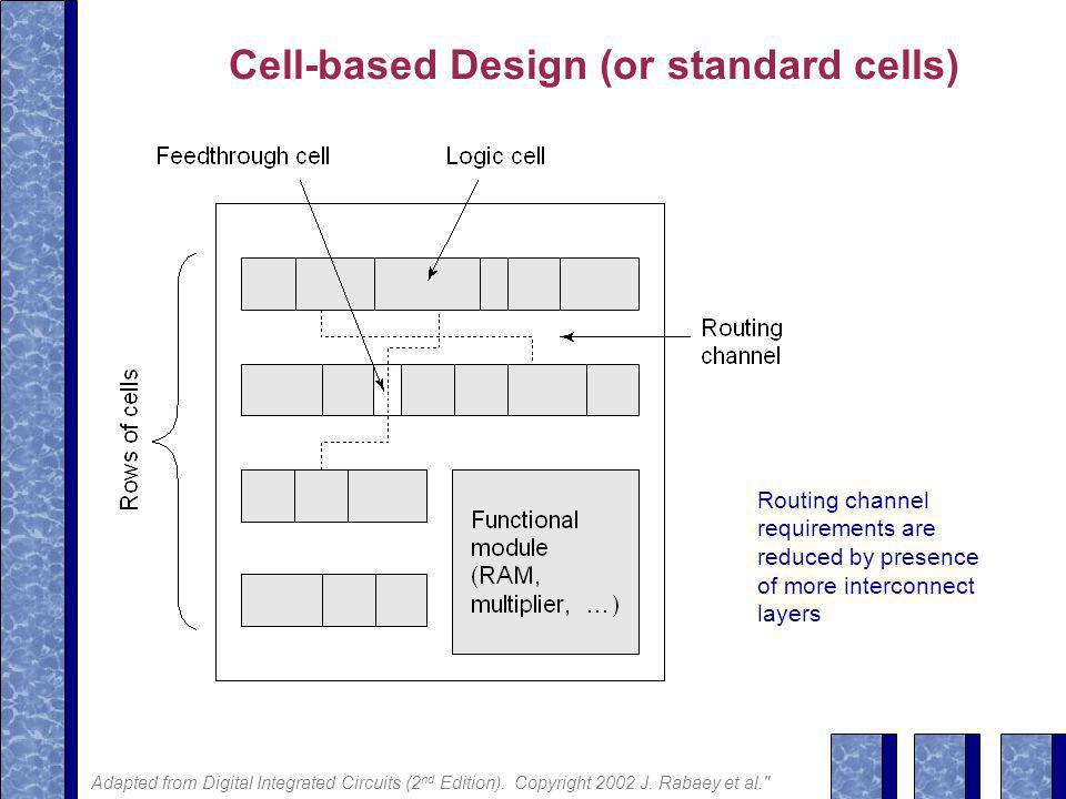 Cell-based Design (or standard cells) Routing channel requirements are reduced by presence of more interconnect layers Adapted from Digital Integrated Circuits (2 nd Edition).