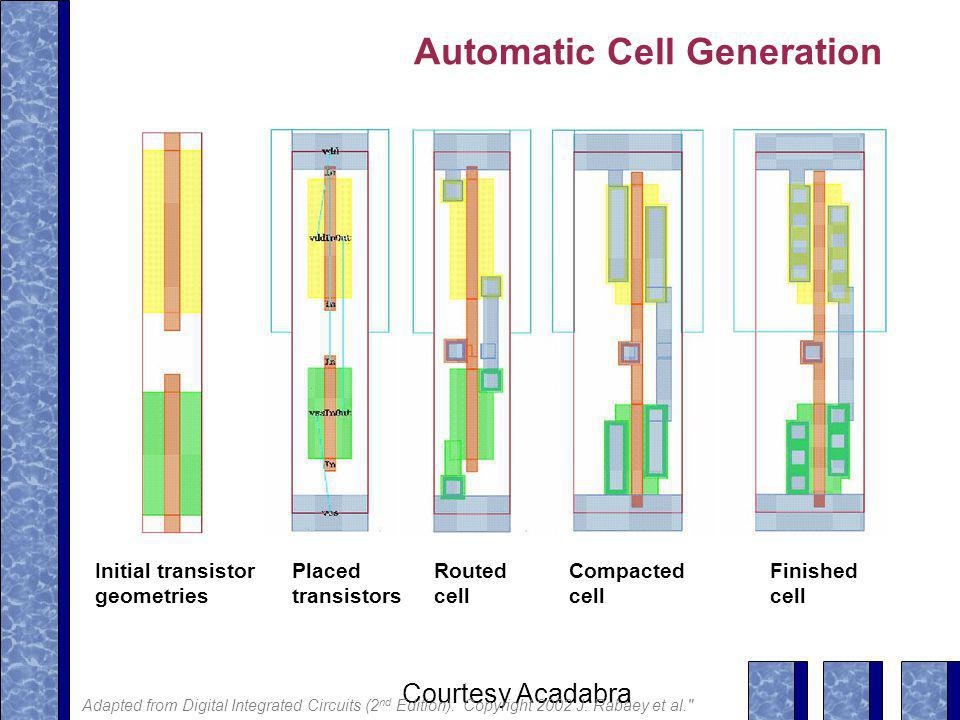 Automatic Cell Generation Courtesy Acadabra Initial transistor geometries Placed transistors Routed cell Compacted cell Finished cell Adapted from Digital Integrated Circuits (2 nd Edition).