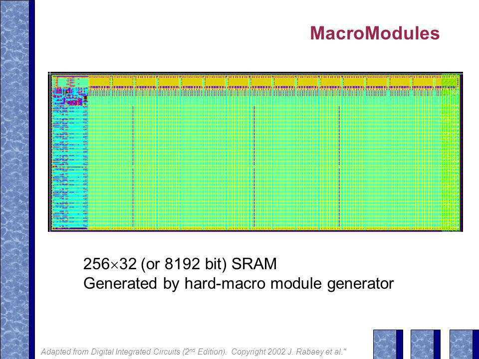 MacroModules 256  32 (or 8192 bit) SRAM Generated by hard-macro module generator Adapted from Digital Integrated Circuits (2 nd Edition).