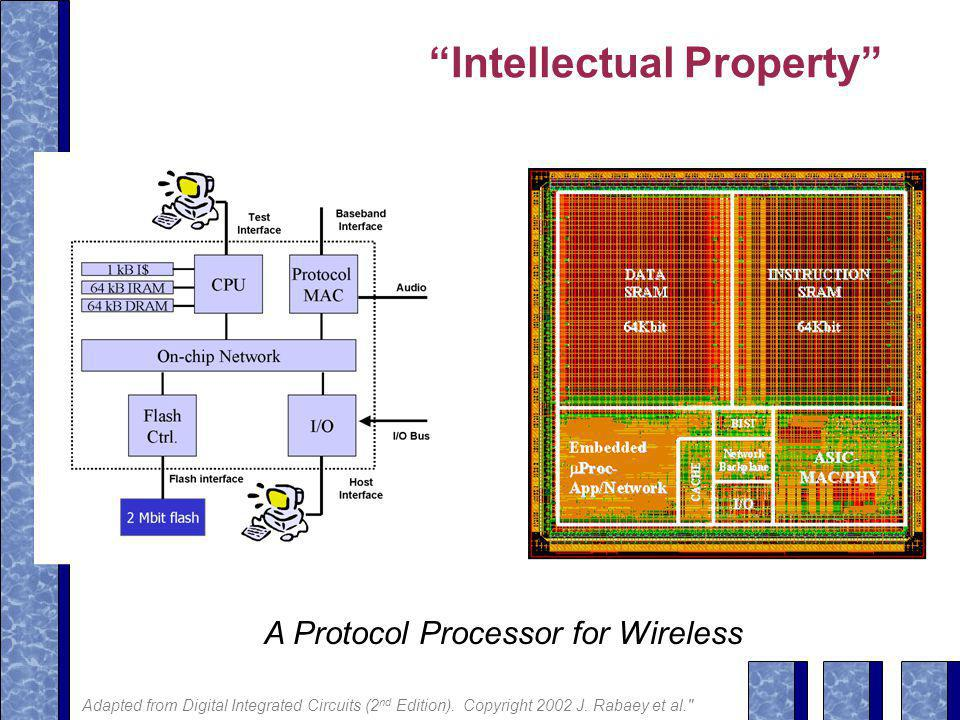 Intellectual Property A Protocol Processor for Wireless Adapted from Digital Integrated Circuits (2 nd Edition).