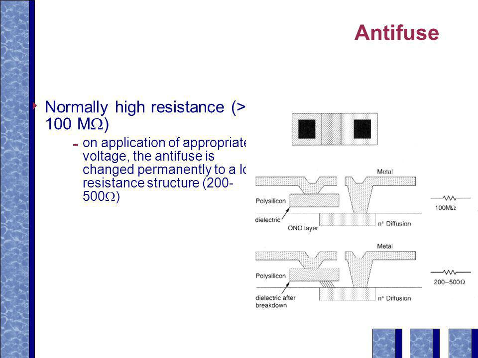Antifuse  Normally high resistance (> 100 M  )  on application of appropriate voltage, the antifuse is changed permanently to a low resistance structure (200- 500  )