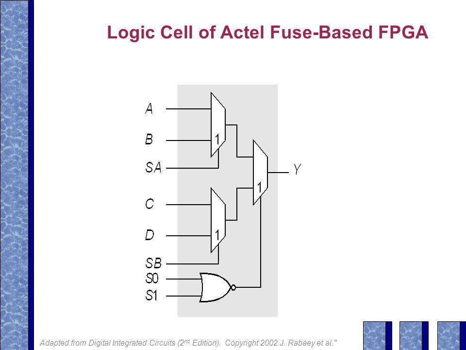 Logic Cell of Actel Fuse-Based FPGA Adapted from Digital Integrated Circuits (2 nd Edition).