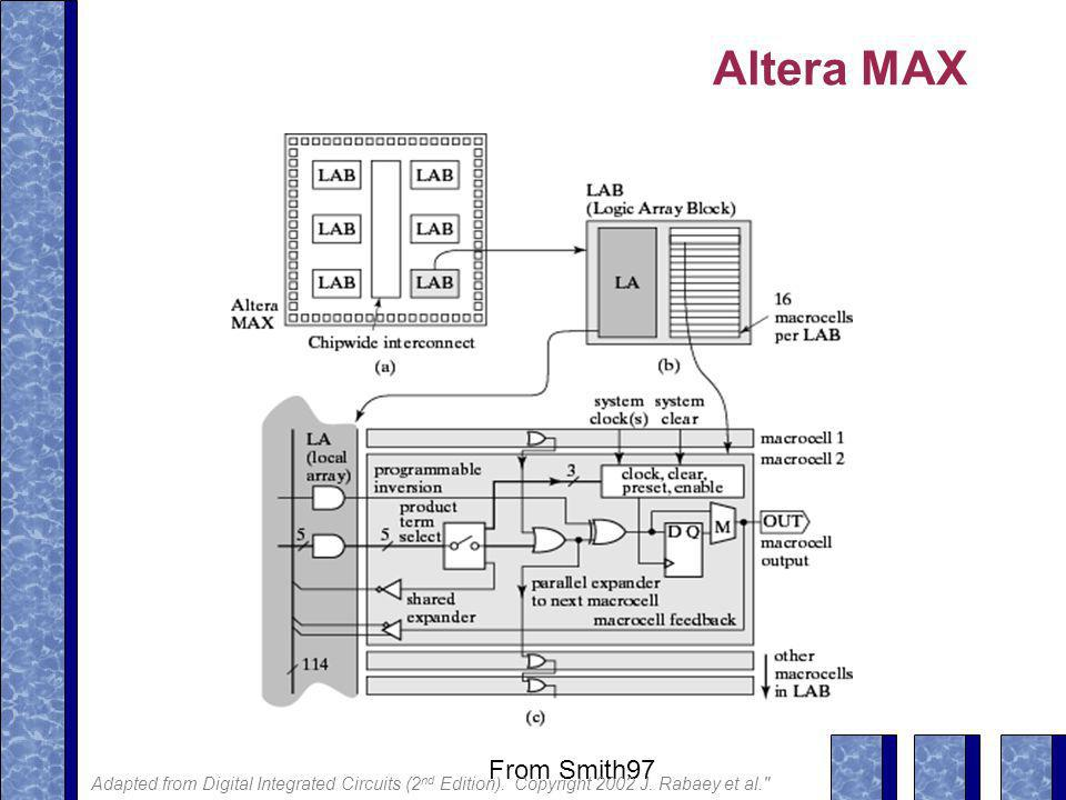 Altera MAX From Smith97 Adapted from Digital Integrated Circuits (2 nd Edition).