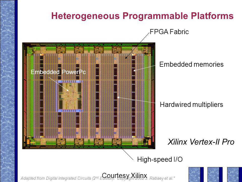 Heterogeneous Programmable Platforms Xilinx Vertex-II Pro Courtesy Xilinx High-speed I/O Embedded PowerPc Embedded memories Hardwired multipliers FPGA Fabric Adapted from Digital Integrated Circuits (2 nd Edition).