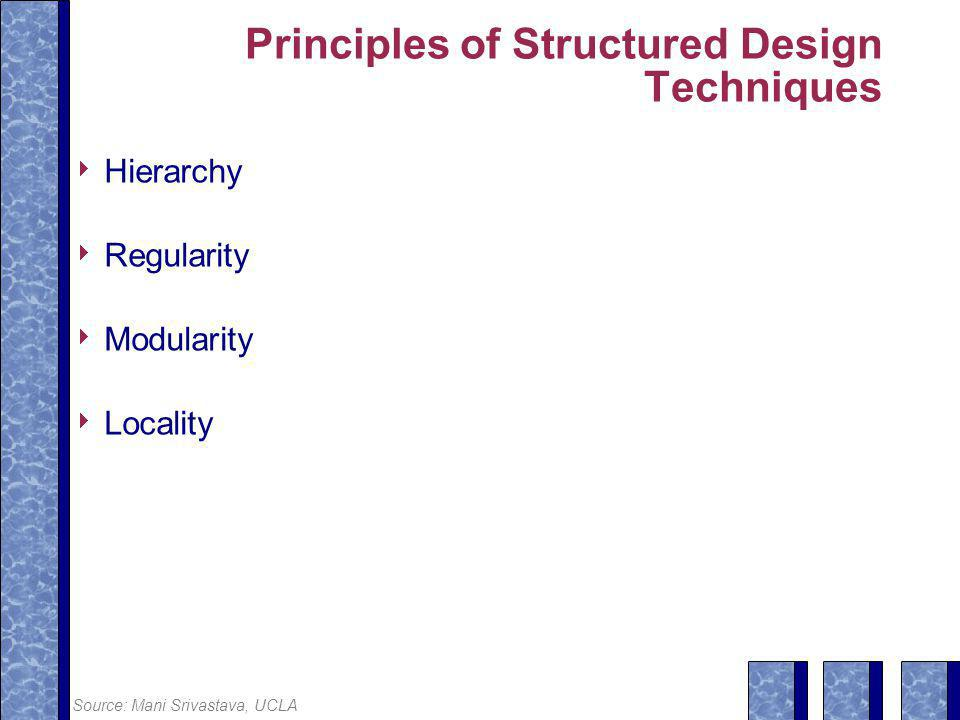 Principles of Structured Design Techniques  Hierarchy  Regularity  Modularity  Locality Source: Mani Srivastava, UCLA