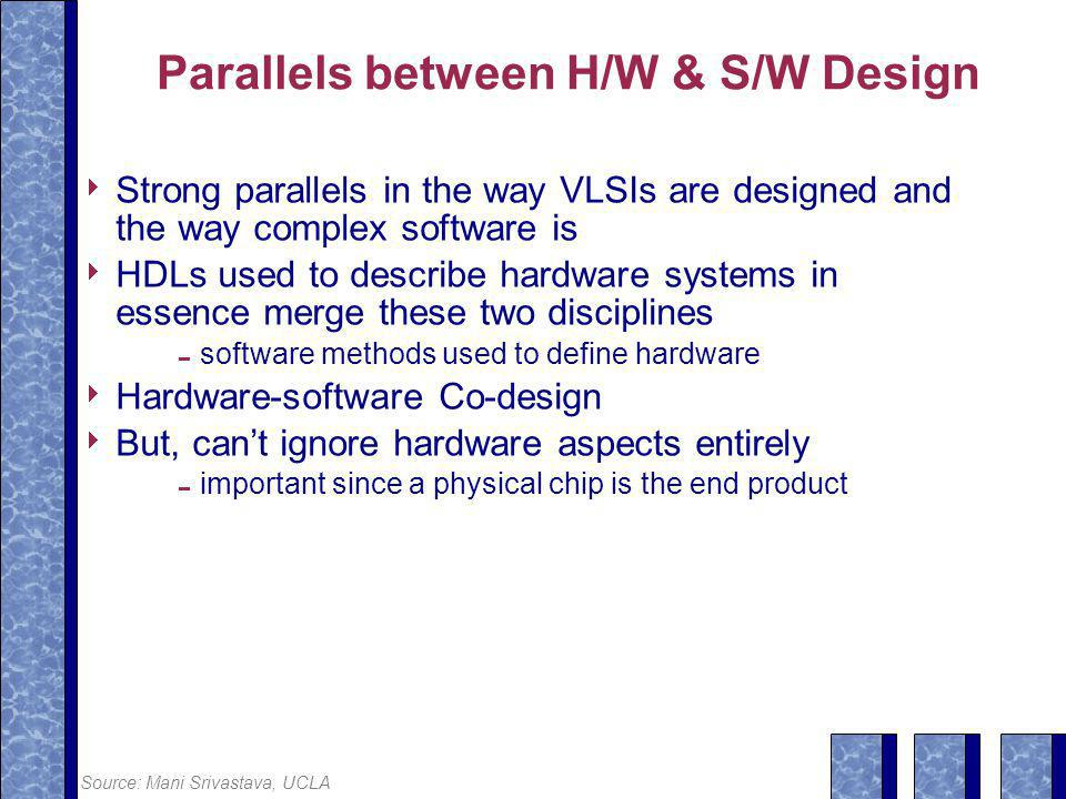 Parallels between H/W & S/W Design  Strong parallels in the way VLSIs are designed and the way complex software is  HDLs used to describe hardware systems in essence merge these two disciplines  software methods used to define hardware  Hardware-software Co-design  But, can't ignore hardware aspects entirely  important since a physical chip is the end product Source: Mani Srivastava, UCLA