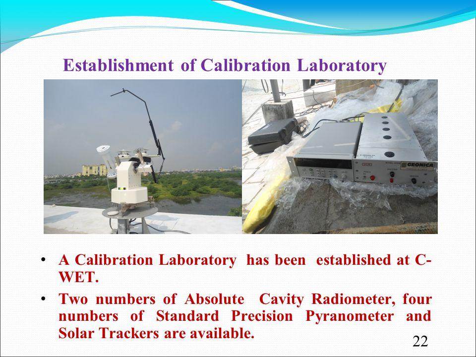 Establishment of Calibration Laboratory A Calibration Laboratory has been established at C- WET.