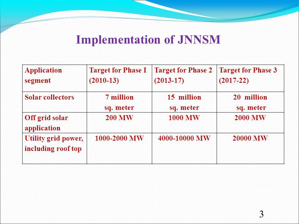 Application segment Target for Phase I (2010-13) Target for Phase 2 (2013-17) Target for Phase 3 (2017-22) Solar collectors 7 million sq.