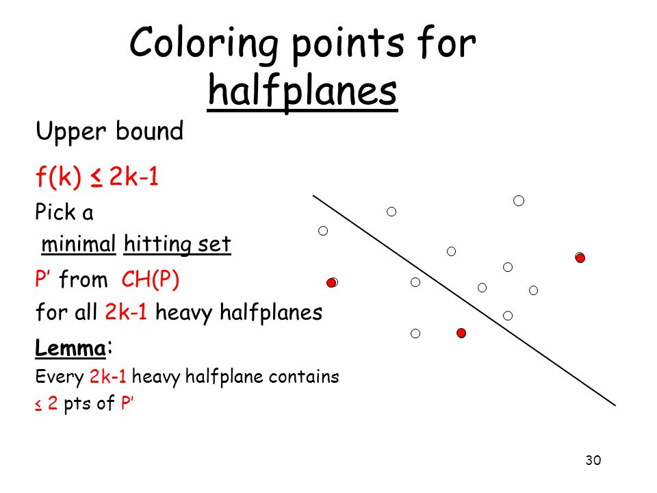 30 Coloring points for halfplanes Upper bound f(k) ≤ 2k-1 Pick a minimal hitting set P' from CH(P) for all 2k-1 heavy halfplanes Lemma : Every 2k-1 heavy halfplane contains ≤ 2 pts of P'