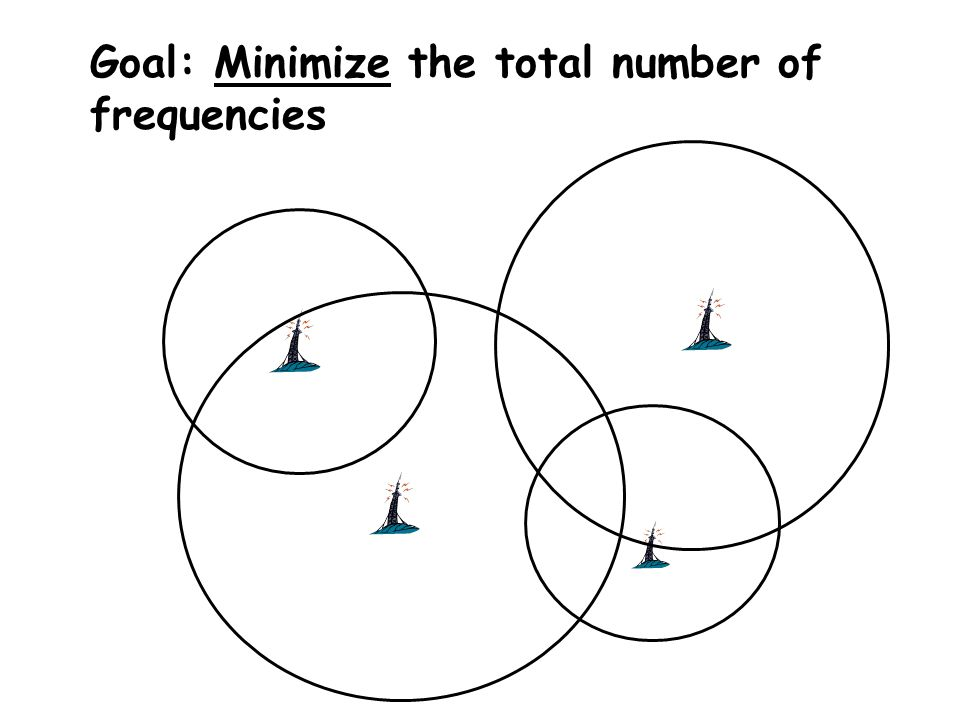 Goal: Minimize the total number of frequencies
