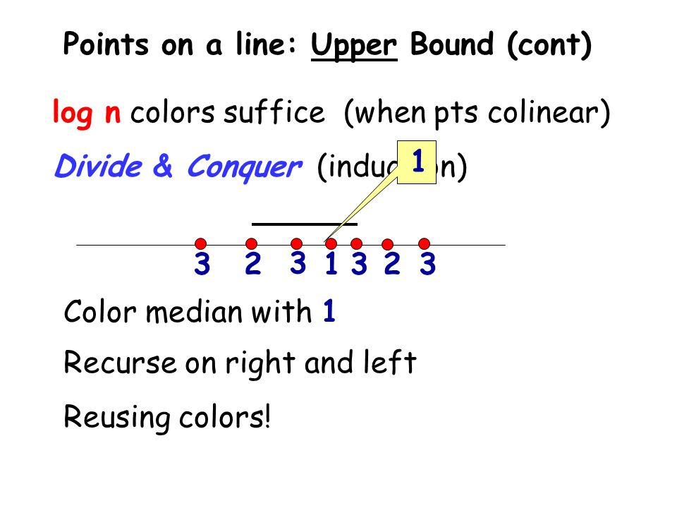 Points on a line: Upper Bound (cont) log n colors suffice (when pts colinear) Divide & Conquer (induction) 132 Color median with 1 Recurse on right and left Reusing colors.