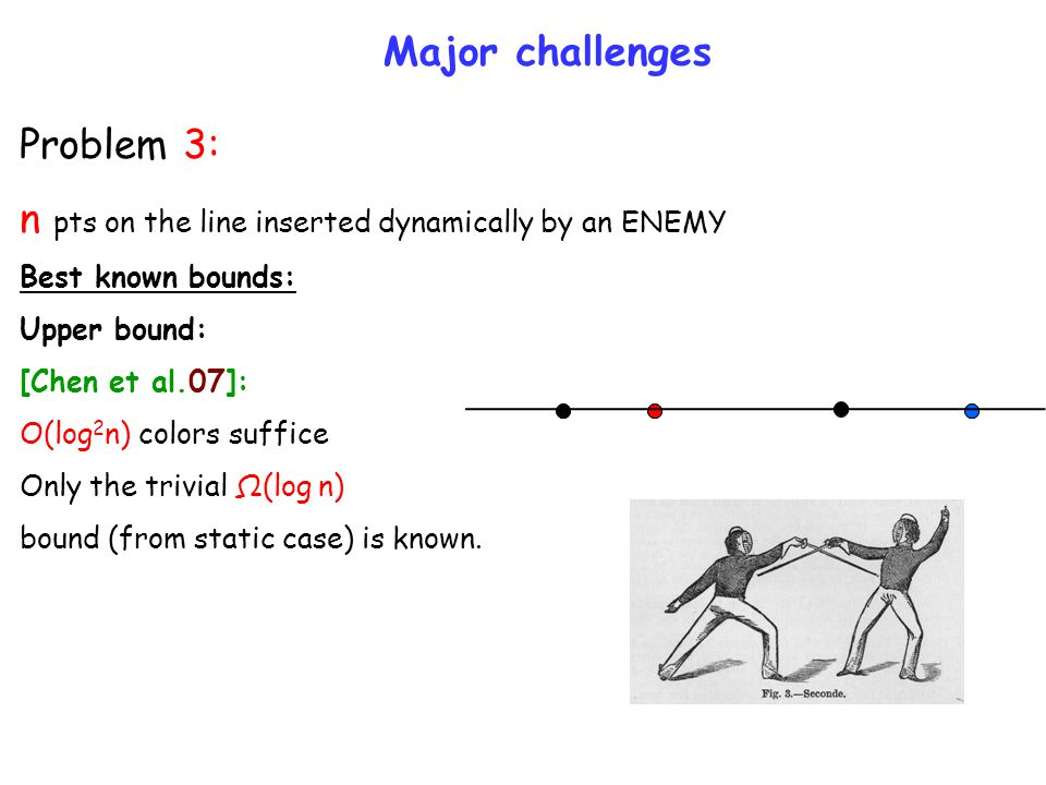 Major challenges Problem 3: n pts on the line inserted dynamically by an ENEMY Best known bounds: Upper bound: [Chen et al.07]: O(log 2 n) colors suffice Only the trivial Ω(log n) bound (from static case) is known.