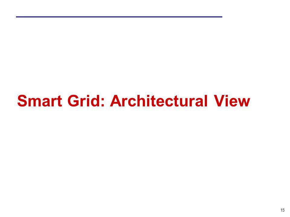 15 Smart Grid: Architectural View