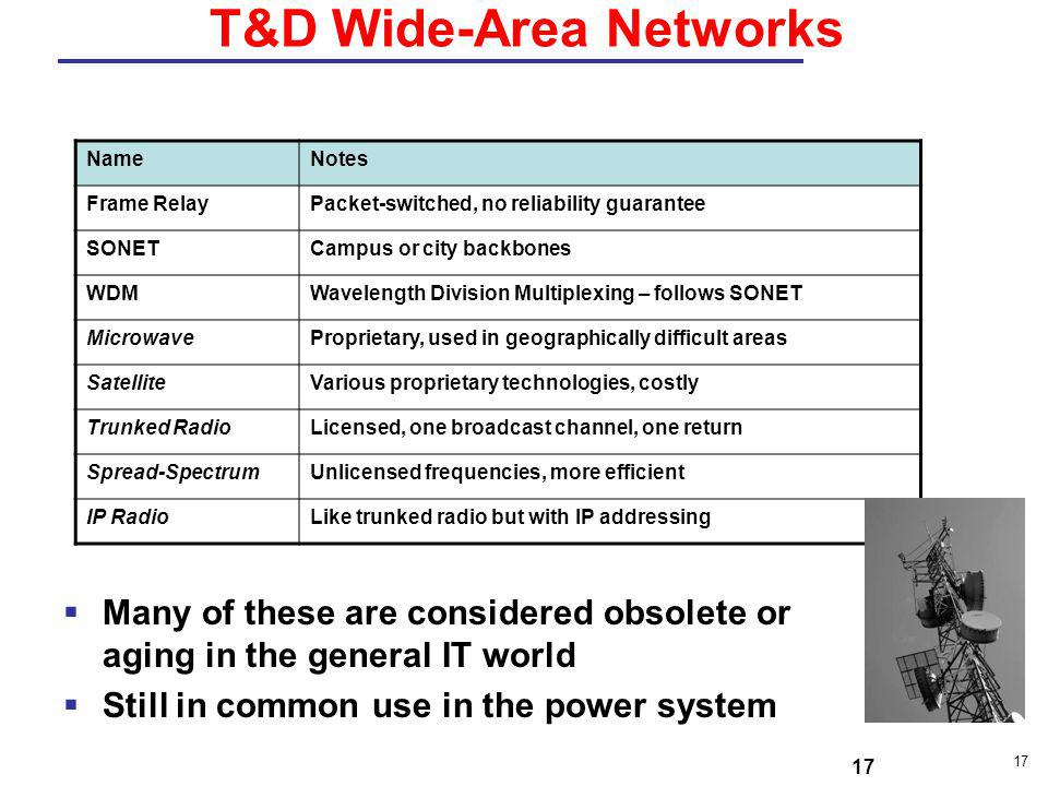 17 T&D Wide-Area Networks  Many of these are considered obsolete or aging in the general IT world  Still in common use in the power system NameNotes