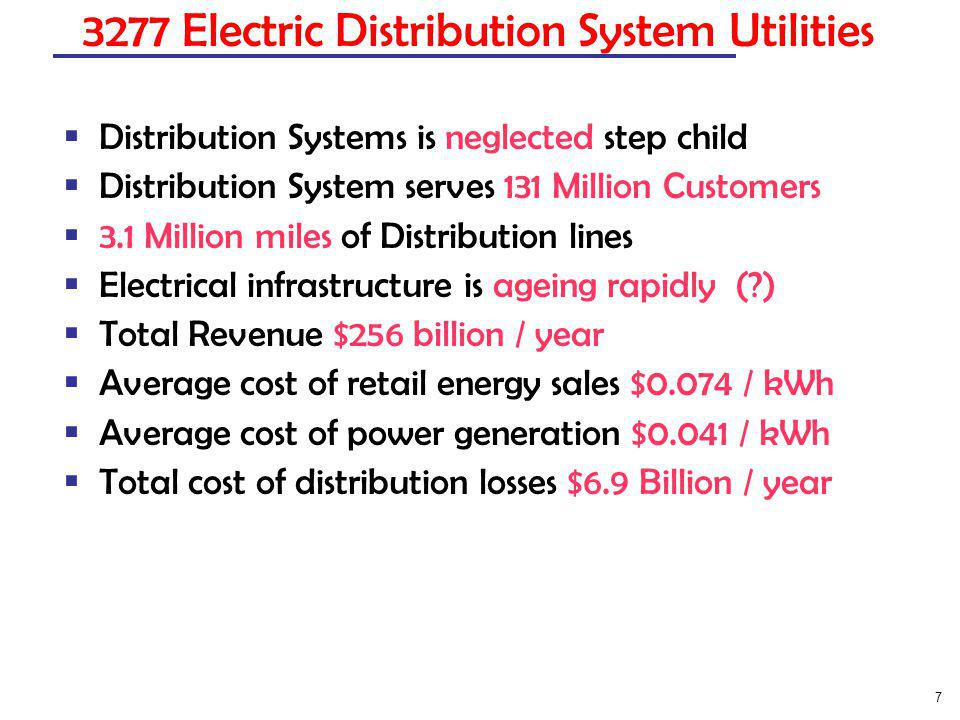 7 3277 Electric Distribution System Utilities  Distribution Systems is neglected step child  Distribution System serves 131 Million Customers  3.1