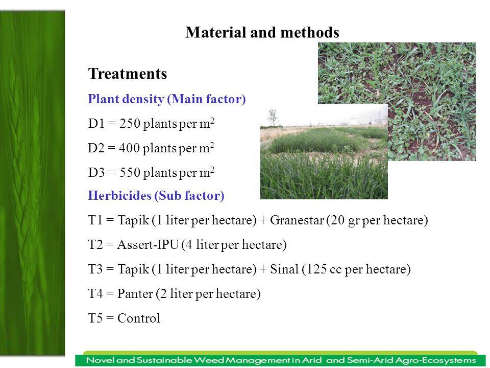Plant density (Main factor) D1 = 250 plants per m 2 D2 = 400 plants per m 2 D3 = 550 plants per m 2 Herbicides (Sub factor) T1 = Tapik (1 liter per hectare) + Granestar (20 gr per hectare) T2 = Assert-IPU (4 liter per hectare) T3 = Tapik (1 liter per hectare) + Sinal (125 cc per hectare) T4 = Panter (2 liter per hectare) T5 = Control Treatments