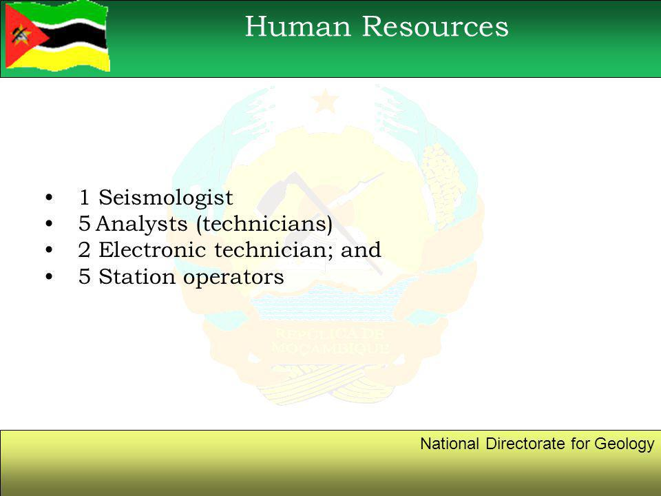 12 Human Resources National Directorate for Geology Objectives 1 Seismologist 5 Analysts (technicians) 2 Electronic technician; and 5 Station operators