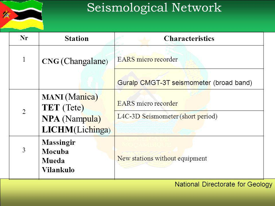 8 Seismological Network National Directorate for Geology Objectives Nr StationCharacteristics 1 CNG (Changalane ) EARS micro recorder Guralp CMGT-3T seismometer (broad band) 2 MANI (Manica) TET (Tete) NPA (Nampula) LICHM(Lichinga ) EARS micro recorder L4C-3D Seismometer (short period) 3 Massingir Mocuba Mueda Vilankulo New stations without equipment