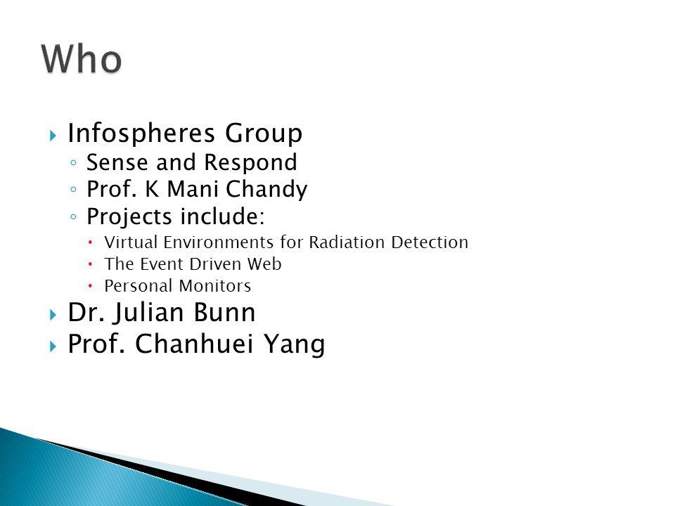  Infospheres Group ◦ Sense and Respond ◦ Prof.