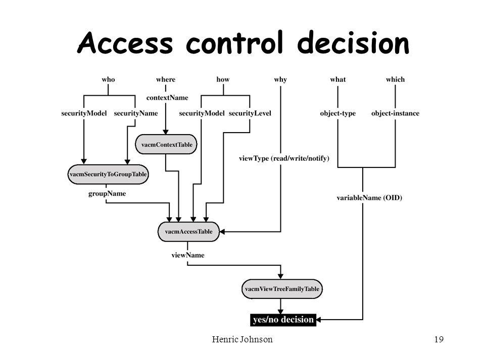 Henric Johnson19 Access control decision