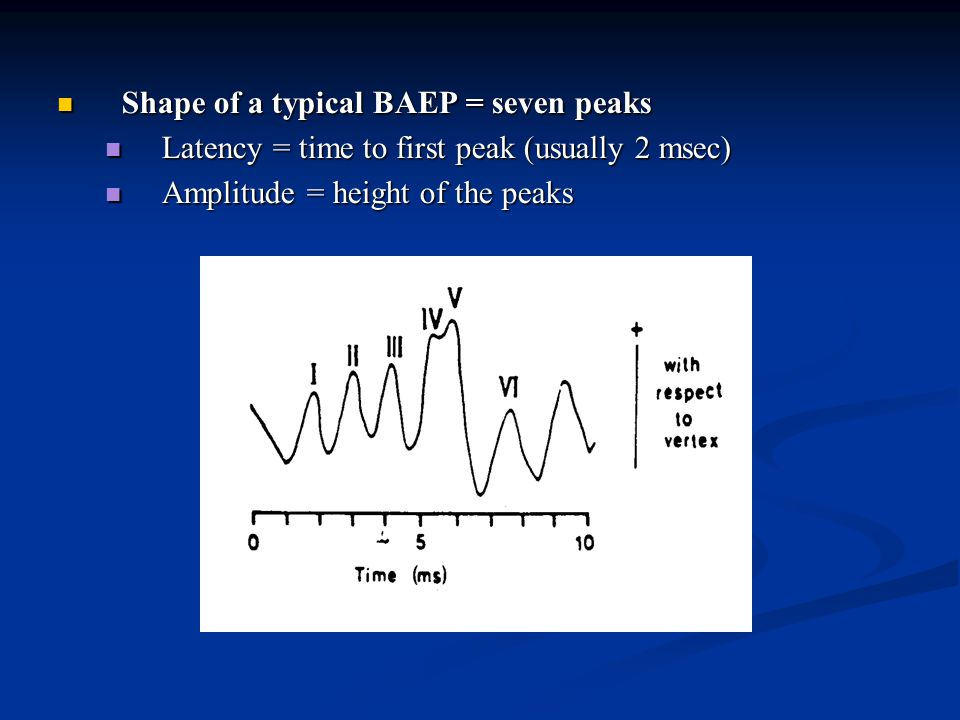 Shape of a typical BAEP = seven peaks Shape of a typical BAEP = seven peaks Latency = time to first peak (usually 2 msec) Latency = time to first peak (usually 2 msec) Amplitude = height of the peaks Amplitude = height of the peaks