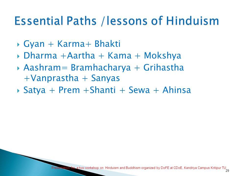  Gyan + Karma+ Bhakti  Dharma +Aartha + Kama + Mokshya  Aashram= Bramhacharya + Grihastha +Vanprastha + Sanyas  Satya + Prem +Shanti + Sewa + Ahinsa Presentation for a two workshop on Hinduism and Buddhism organized by DoFE at CDoE, Kendriya Campus Kritipur TU.