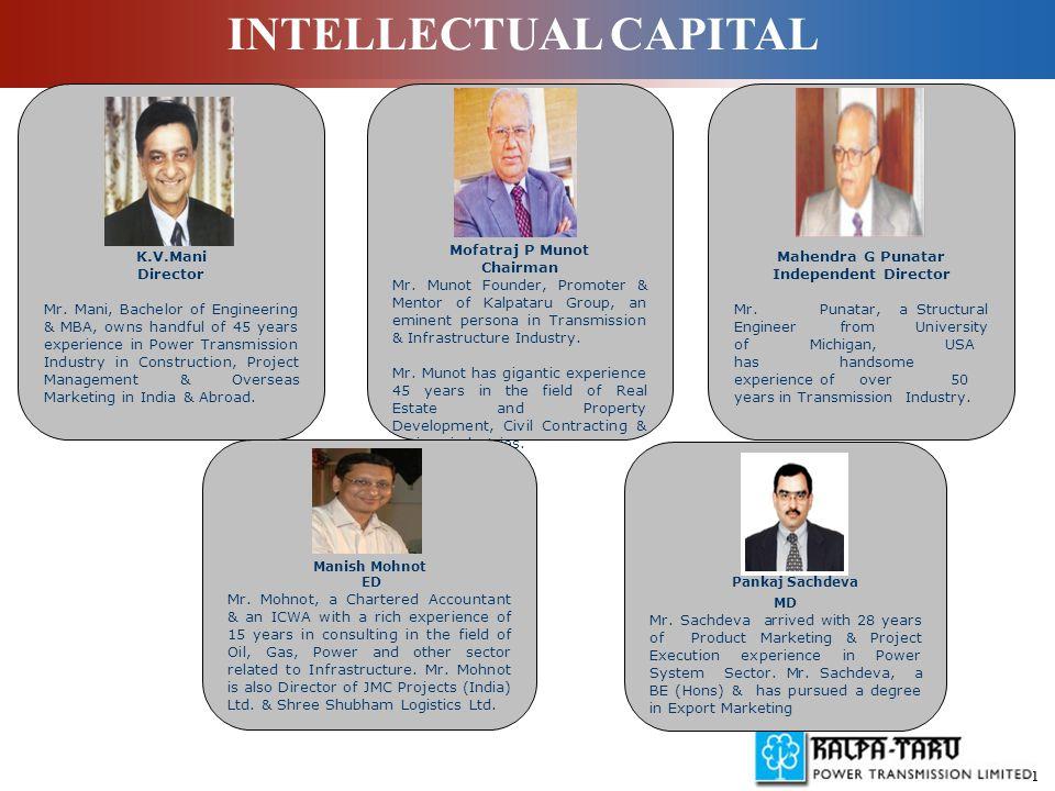 Kamal K Jain President&CFO Mr.