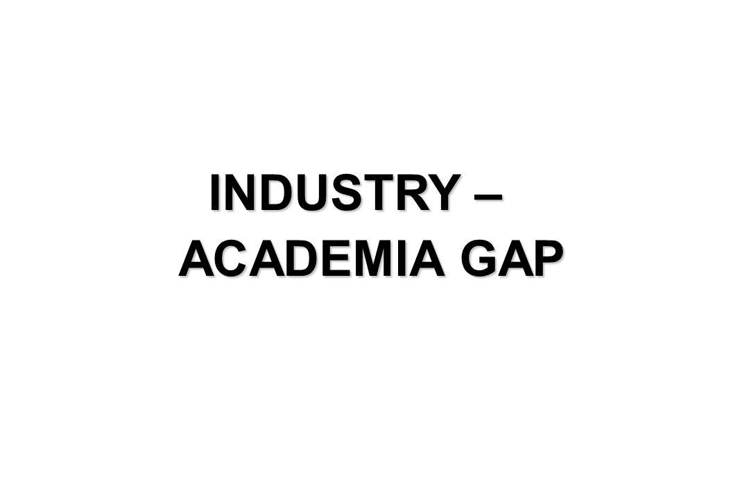 INDUSTRY – ACADEMIA GAP