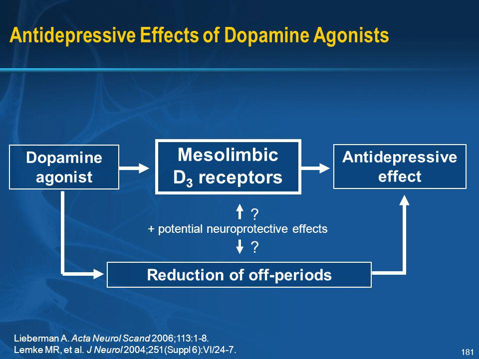 181 Antidepressive Effects of Dopamine Agonists Reduction of off-periods Dopamine agonist Antidepressive effect Mesolimbic D 3 receptors + potential n