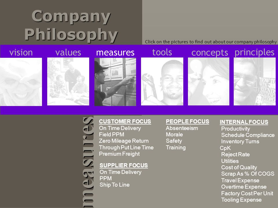 Company Philosophy Click on the pictures to find out about our company philosophy measures CUSTOMER FOCUS On Time Delivery Field PPM Zero Mileage Return Through Put Line Time Premium Freight INTERNAL FOCUS Productivity Schedule Compliance Inventory Turns CpK Reject Rate Utilities Cost of Quality Scrap As % Of COGS Travel Expense Overtime Expense Factory Cost Per Unit Tooling Expense PEOPLE FOCUS Absenteeism Morale Safety Training SUPPLIER FOCUS On Time Delivery PPM Ship To Line visionvaluesmeasures tools concepts principles