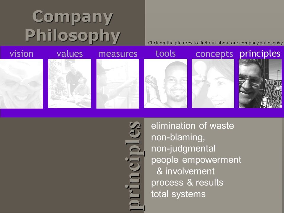 Company Philosophy Click on the pictures to find out about our company philosophy elimination of waste non-blaming, non-judgmental people empowerment & involvement process & results total systems visionvaluesmeasures tools concepts principles