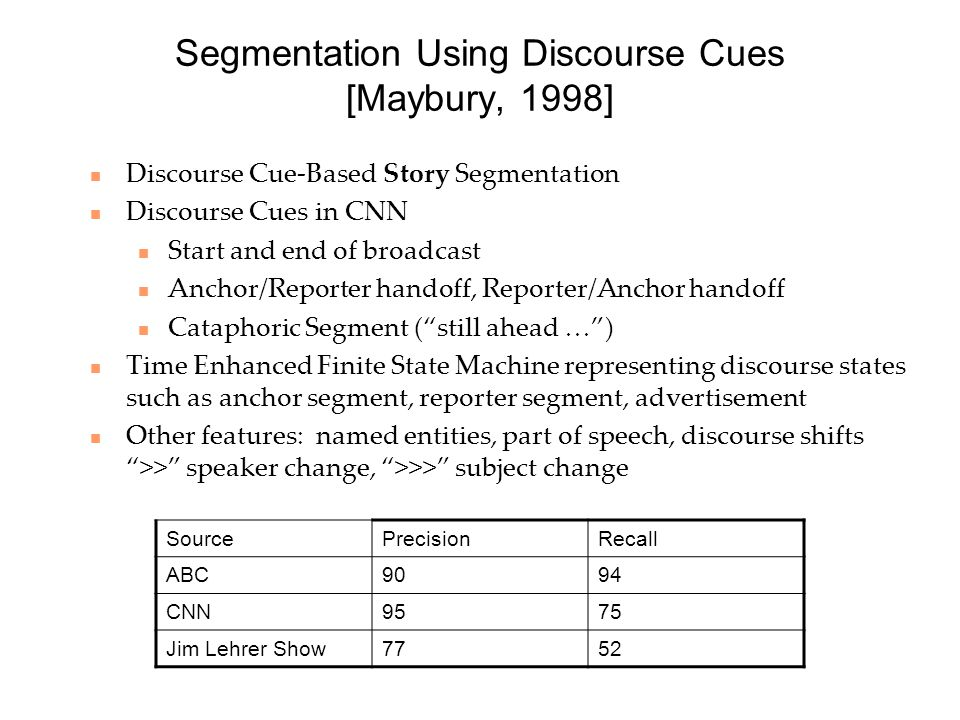 Segmentation Using Discourse Cues [Maybury, 1998] Discourse Cue-Based Story Segmentation Discourse Cues in CNN Start and end of broadcast Anchor/Reporter handoff, Reporter/Anchor handoff Cataphoric Segment ( still ahead … ) Time Enhanced Finite State Machine representing discourse states such as anchor segment, reporter segment, advertisement Other features: named entities, part of speech, discourse shifts >> speaker change, >>> subject change SourcePrecisionRecall ABC9094 CNN9575 Jim Lehrer Show7752