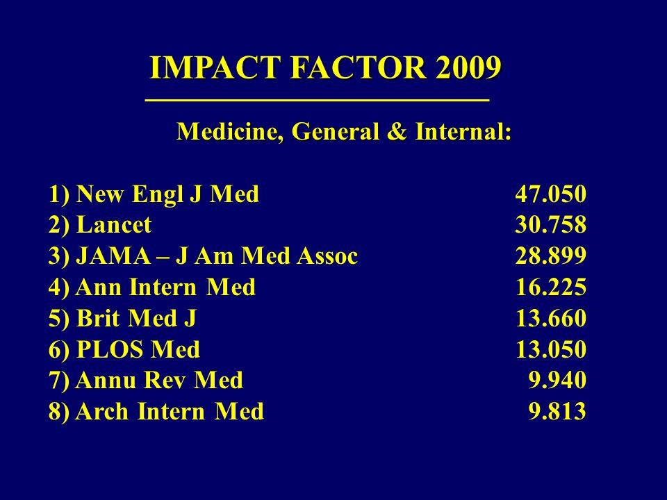 IMPACT FACTOR 2009 Medicine, General & Internal: 1) New Engl J Med47.050 2) Lancet30.758 3) JAMA – J Am Med Assoc28.899 4) Ann Intern Med 16.225 5) Brit Med J 13.660 6) PLOS Med13.050 7) Annu Rev Med 9.940 8) Arch Intern Med 9.813