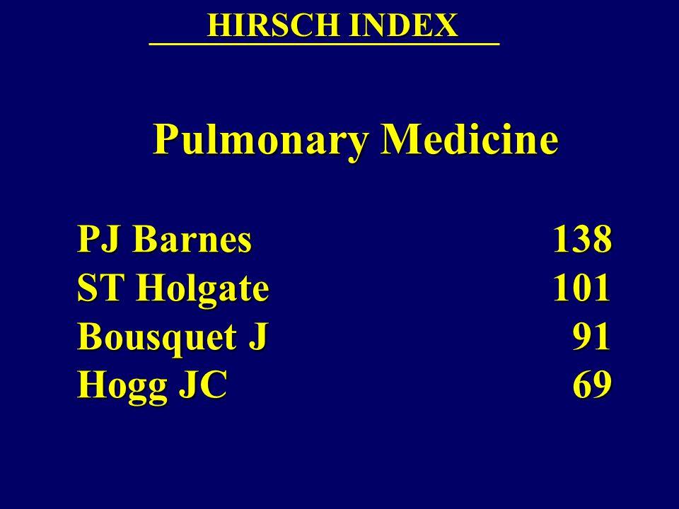 HIRSCH INDEX Pulmonary Medicine PJ Barnes 138 ST Holgate 101 Bousquet J 91 Hogg JC 69