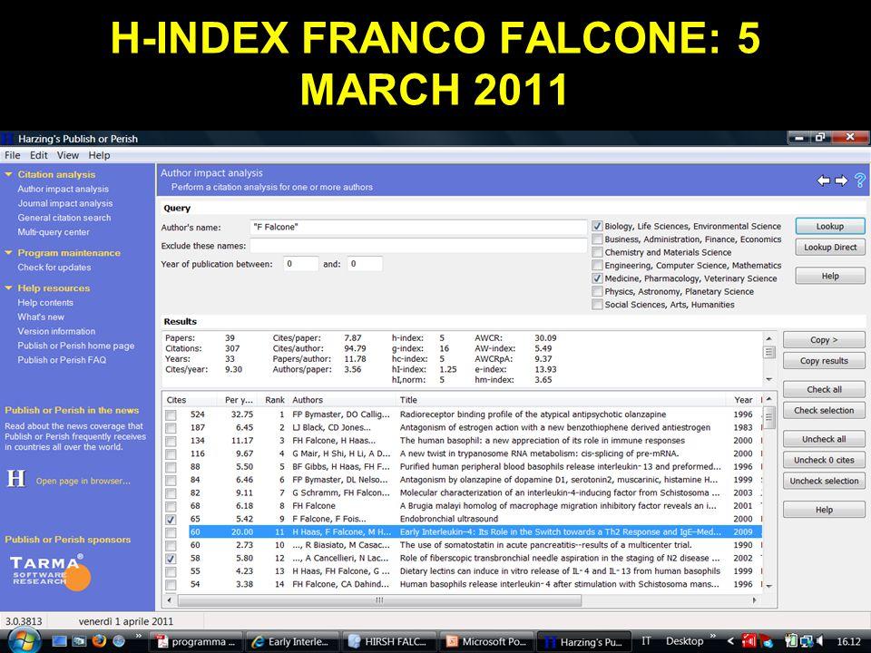 H-INDEX FRANCO FALCONE: 5 MARCH 2011 Obaji A, Sethi S.