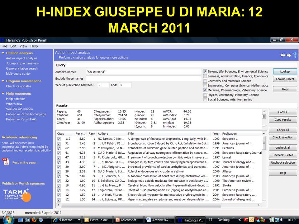 H-INDEX GIUSEPPE U DI MARIA: 12 MARCH 2011 Obaji A, Sethi S.