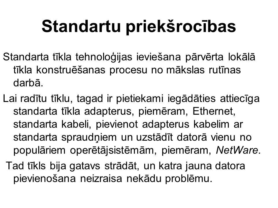 Standartu priekšrocības Standarta tīkla tehnoloģijas ieviešana pārvērta lokālā tīkla konstruēšanas procesu no mākslas rutīnas darbā. Lai radītu tīklu,